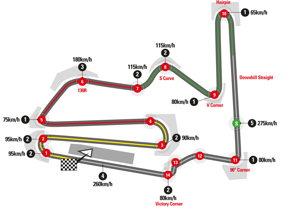 Image result for japan motogp circuit