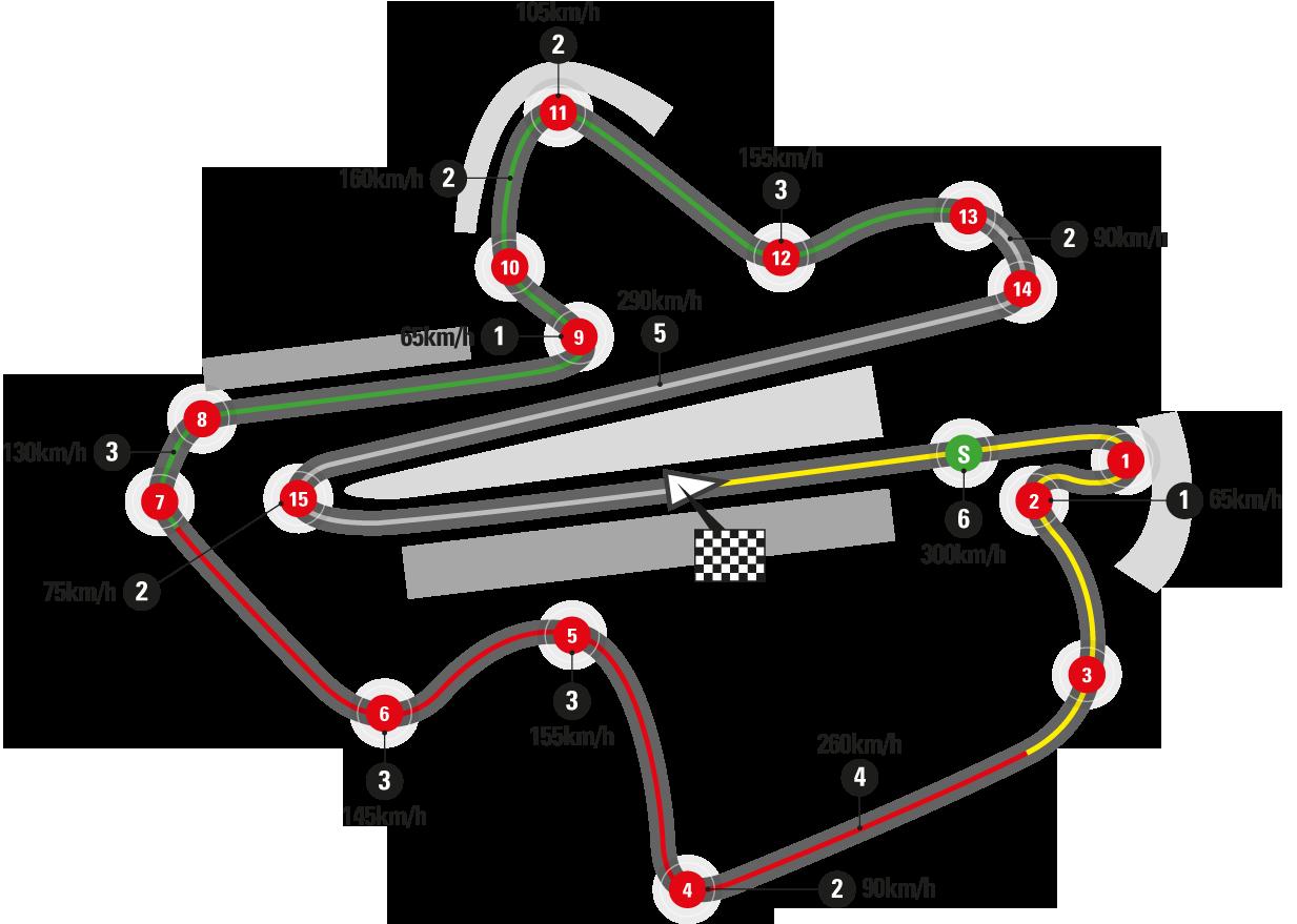 Shell Malaysia Motorcycle Grand Prix - MotoGP