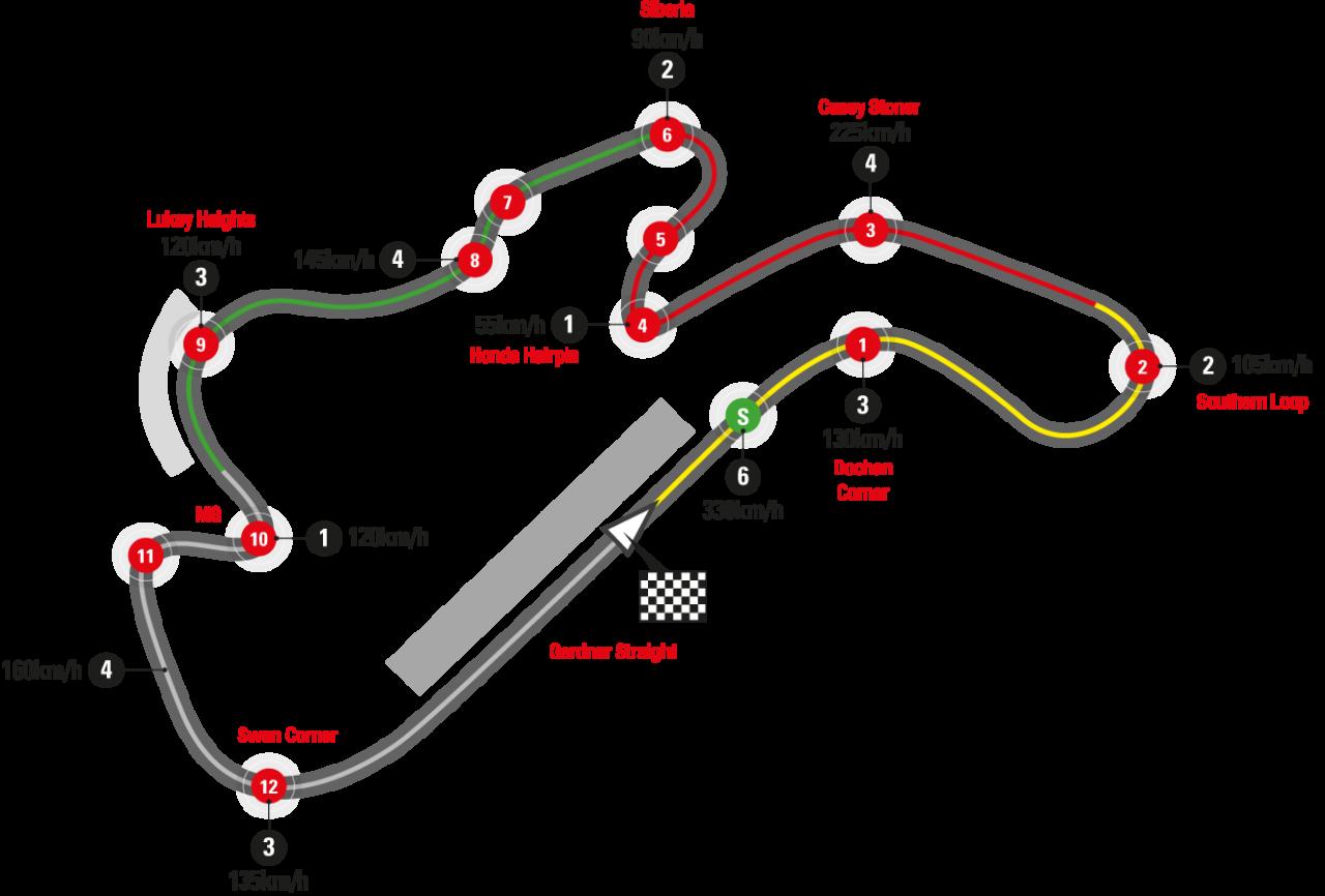 Australian Motorcycle Grand Prix - MotoGP