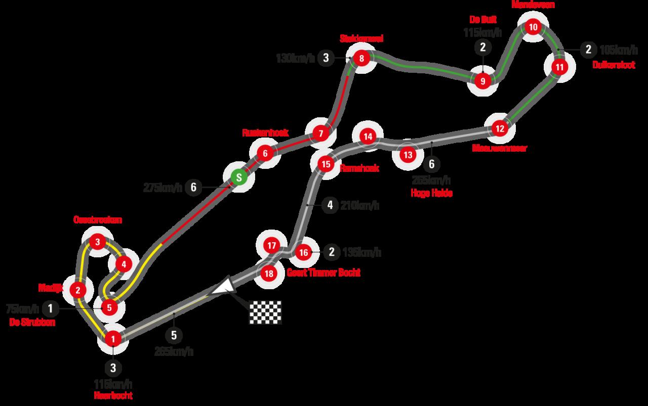 TT Assen - MotoGP