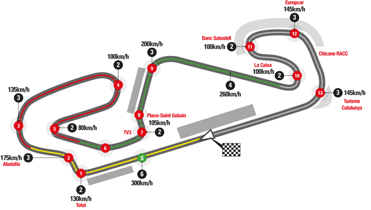 Gran Premi de Catalunya - MotoGP