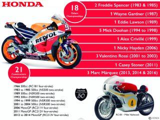 Honda Constructors Infographic