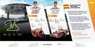2017 Jerez Preview RHT Statistics
