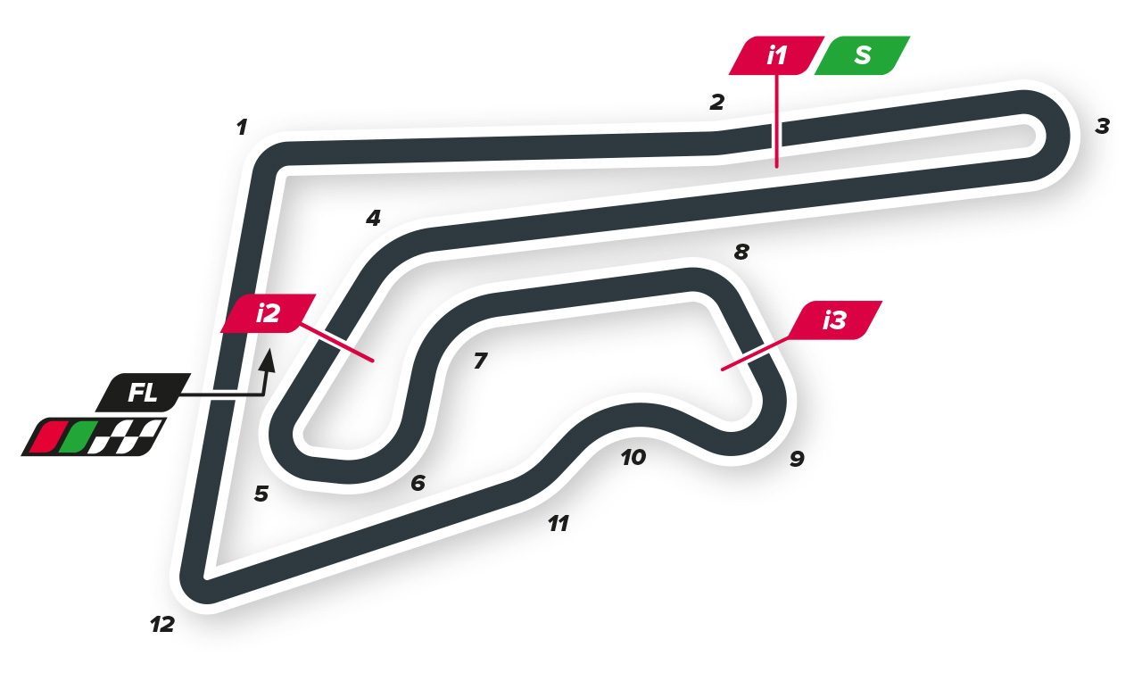 Chang Internation Circuit
