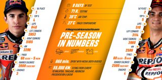 Marquez and Pedrosa's pre-season, in numbers - MotoGP