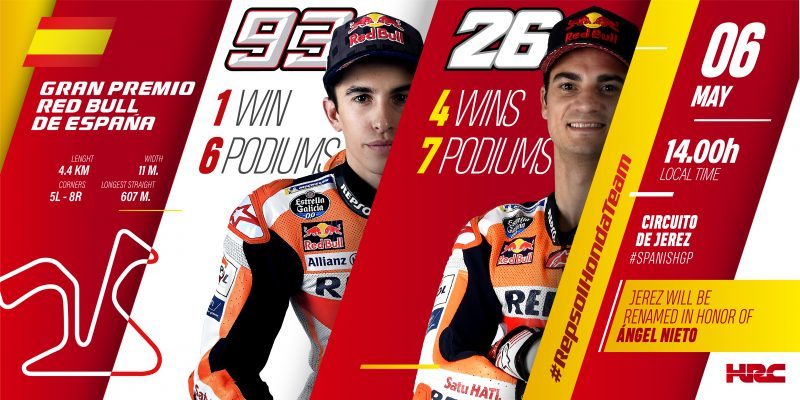 Repsol Honda Team ready to tackle the season's Continental phase