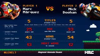 DOOHAN-MARQUEZ_43_wins