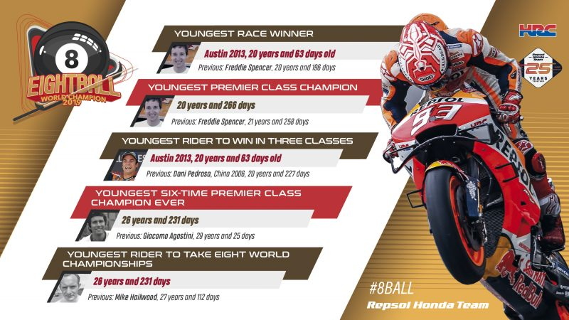 BIOGRAPHY: From Cervera to potting the #8ball – the career of Marc Marquez